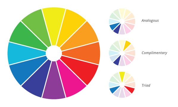 fig.1 color wheel illustration - fig. 2 examples of complimentary color  schemes that